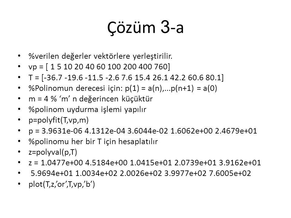 Çözüm 3 -a %verilen değerler vektörlere yerleştirilir. vp = [ 1 5 10 20 40 60 100 200 400 760] T = [-36.7 -19.6 -11.5 -2.6 7.6 15.4 26.1 42.2 60.6 80.