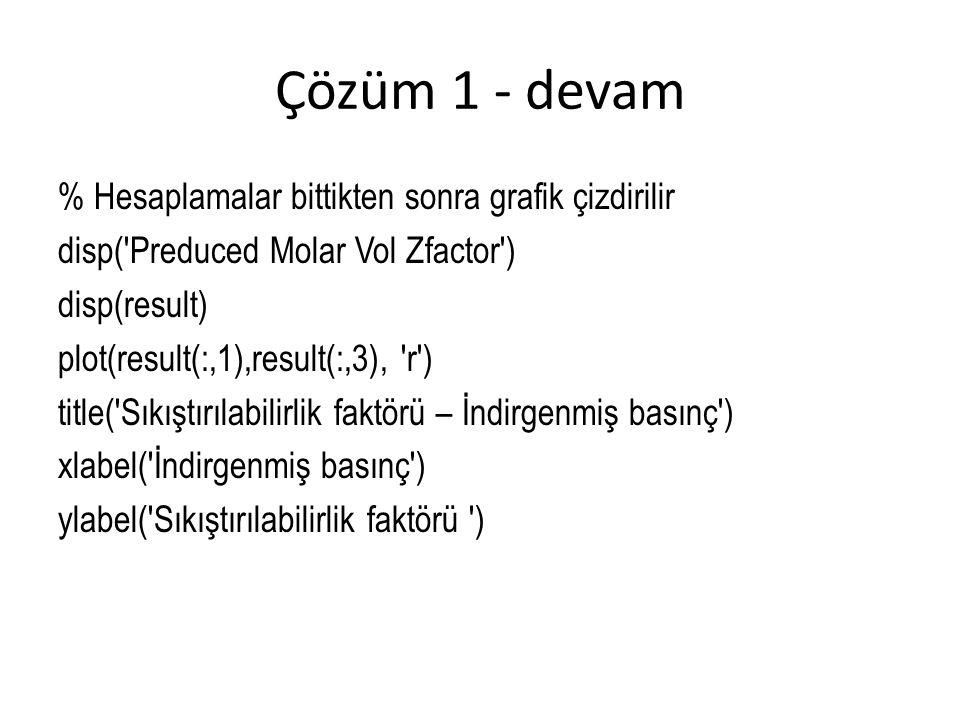 Çözüm 1 - devam % Hesaplamalar bittikten sonra grafik çizdirilir disp('Preduced Molar Vol Zfactor') disp(result) plot(result(:,1),result(:,3), 'r') ti