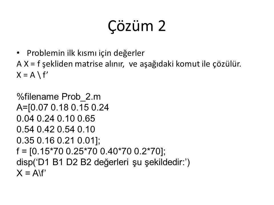 Çözüm 2 Problemin ilk kısmı için değerler A X = f şekliden matrise alınır, ve aşağıdaki komut ile çözülür. X = A \ f' %filename Prob_2.m A=[0.07 0.18