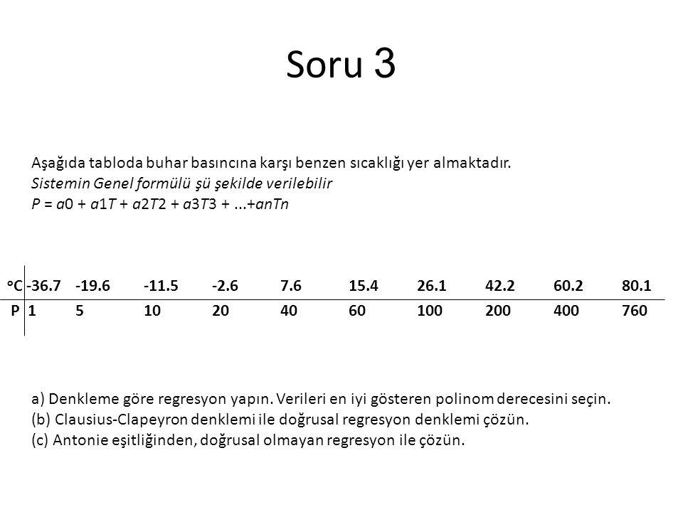 Soru 3 o C -36.7-19.6-11.5-2.67.615.426.142.260.280.1 P 1510204060100200400760 Aşağıda tabloda buhar basıncına karşı benzen sıcaklığı yer almaktadır.