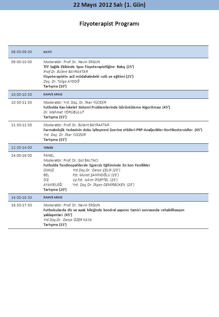 08:00-09:00 KAYIT 09:00-10:00 Moderatör: Prof. Dr. Nevin ERGUN TFF Sağlık Ekibinde Spor Fizyoterapistliğine Bakış (25') Prof.Dr. Bülent BAYRAKTAR Fizy