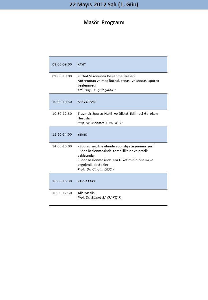 22 Mayıs 2012 Salı (1. Gün) Masör Programı 08:00-09:00 KAYIT 09:00-10:00Futbol Sezonunda Beslenme İlkeleri Antrenman ve maç öncesi, esnası ve sonrası