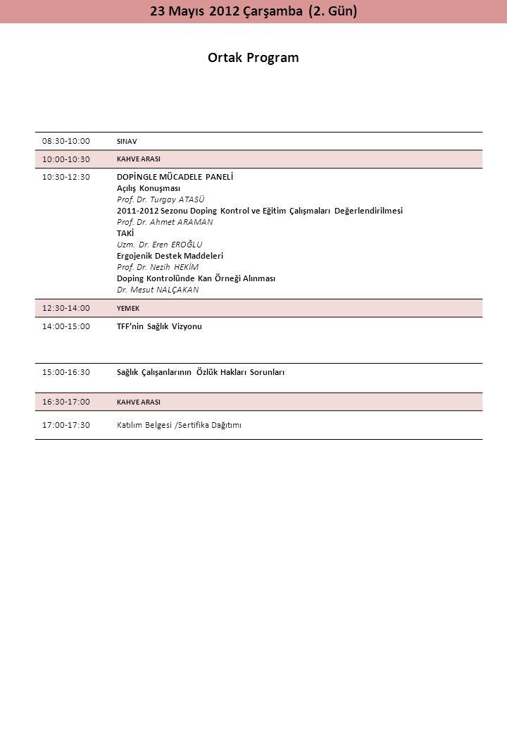 Ortak Program 23 Mayıs 2012 Çarşamba (2. Gün) 08:30-10:00 SINAV 10:00-10:30 KAHVE ARASI 10:30-12:30 DOPİNGLE MÜCADELE PANELİ Açılış Konuşması Prof. Dr