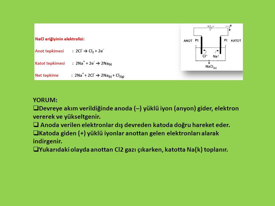 YORUM:  Devreye akım verildiğinde anoda (–) yüklü iyon (anyon) gider, elektron vererek ve yükseltgenir.  Anoda verilen elektronlar dış devreden kato