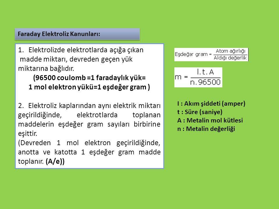 1.Elektrolizde elektrotlarda açığa çıkan madde miktarı, devreden geçen yük miktarına bağlıdır. (96500 coulomb =1 faradaylık yük= 1 mol elektron yükü=1