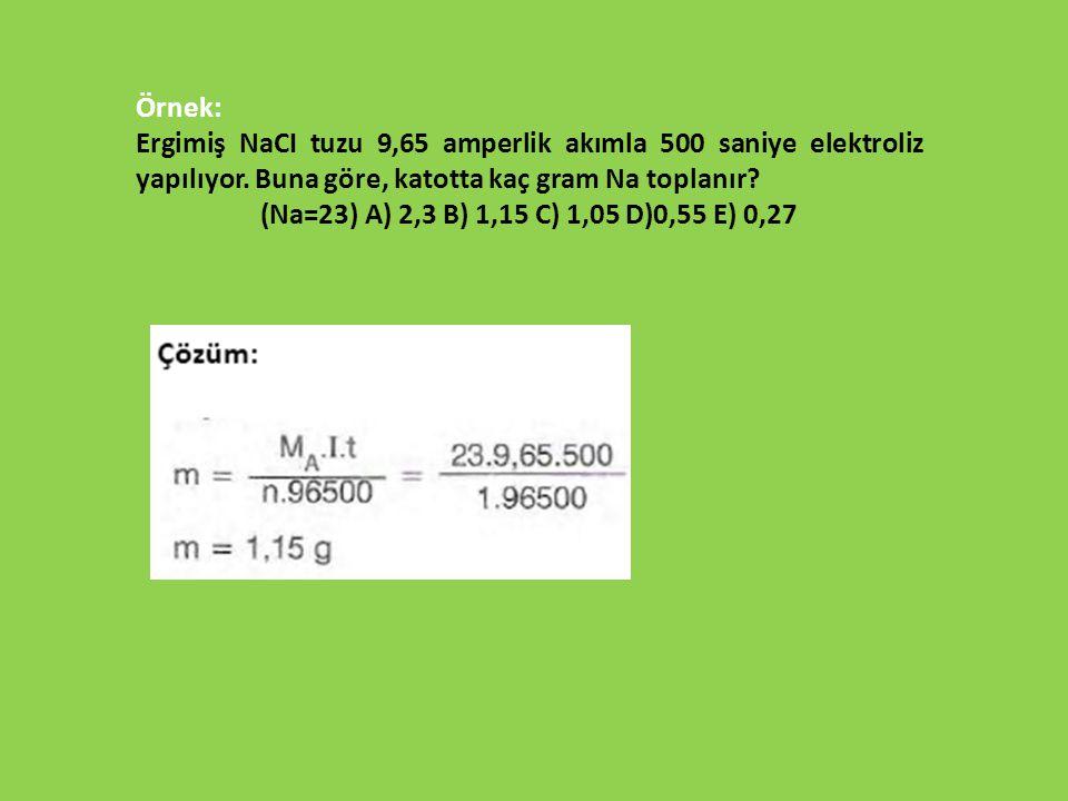 Örnek: Ergimiş NaCI tuzu 9,65 amperlik akımla 500 saniye elektroliz yapılıyor. Buna göre, katotta kaç gram Na toplanır? (Na=23) A) 2,3 B) 1,15 C) 1,05