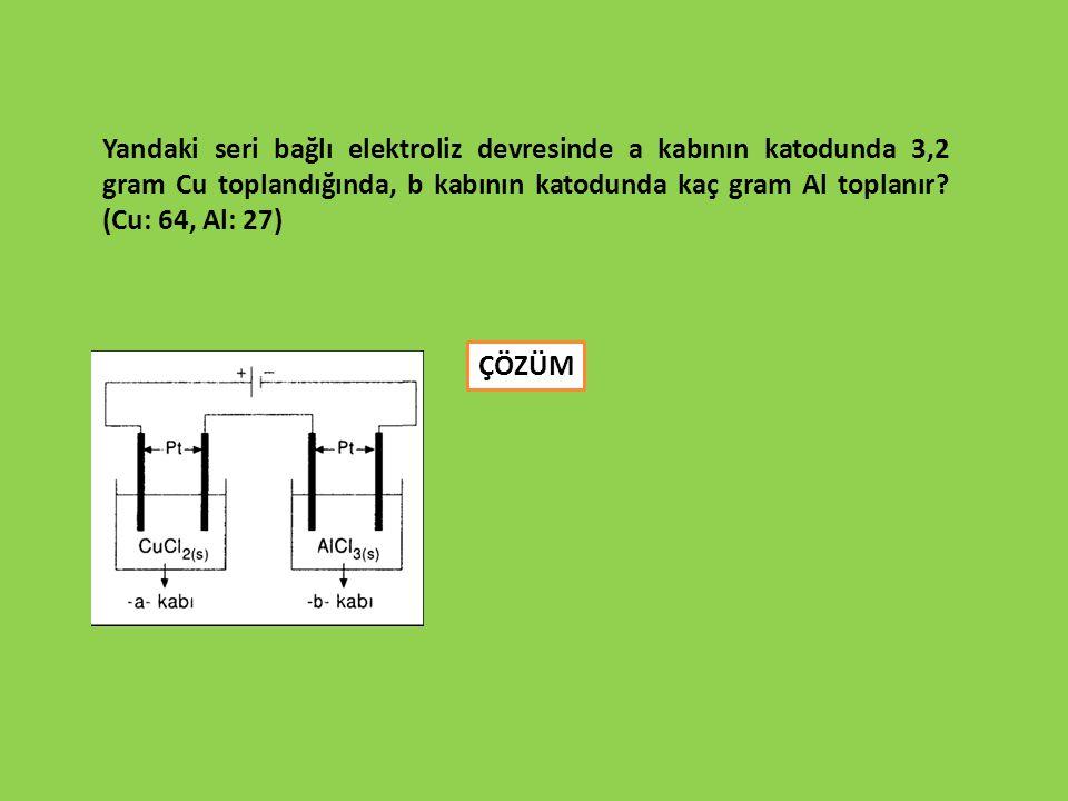 Yandaki seri bağlı elektroliz devresinde a kabının katodunda 3,2 gram Cu toplandığında, b kabının katodunda kaç gram Al toplanır? (Cu: 64, Al: 27) ÇÖZ