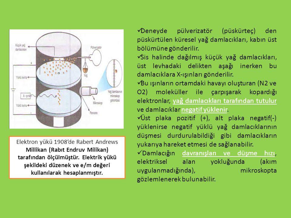 Deneyde pülverizatör (püskürteç) den püskürtülen küresel yağ damlacıkları, kabın üst bölümüne gönderilir. Sis halinde dağılmış küçük yağ damlacıkları,