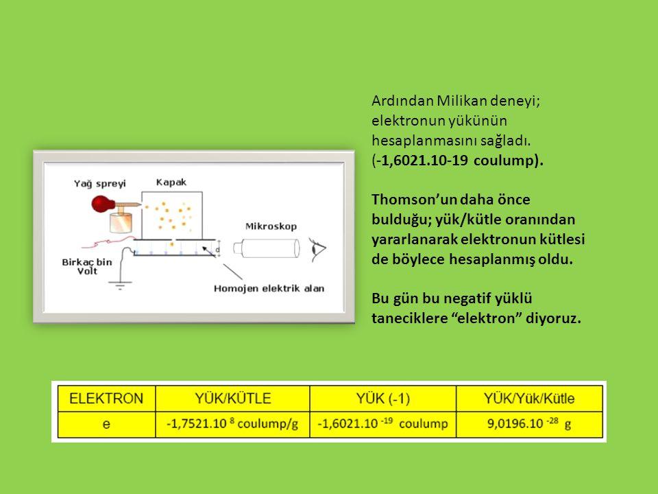 Ardından Milikan deneyi; elektronun yükünün hesaplanmasını sağladı. (-1,6021.10-19 coulump). Thomson'un daha önce bulduğu; yük/kütle oranından yararla