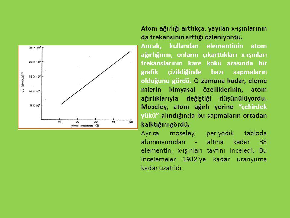 Atom ağırlığı arttıkça, yayılan x-ışınlarının da frekansının arttığı özleniyordu. Ancak, kullanılan elementinin atom ağırlığının, onların çıkarttıklar