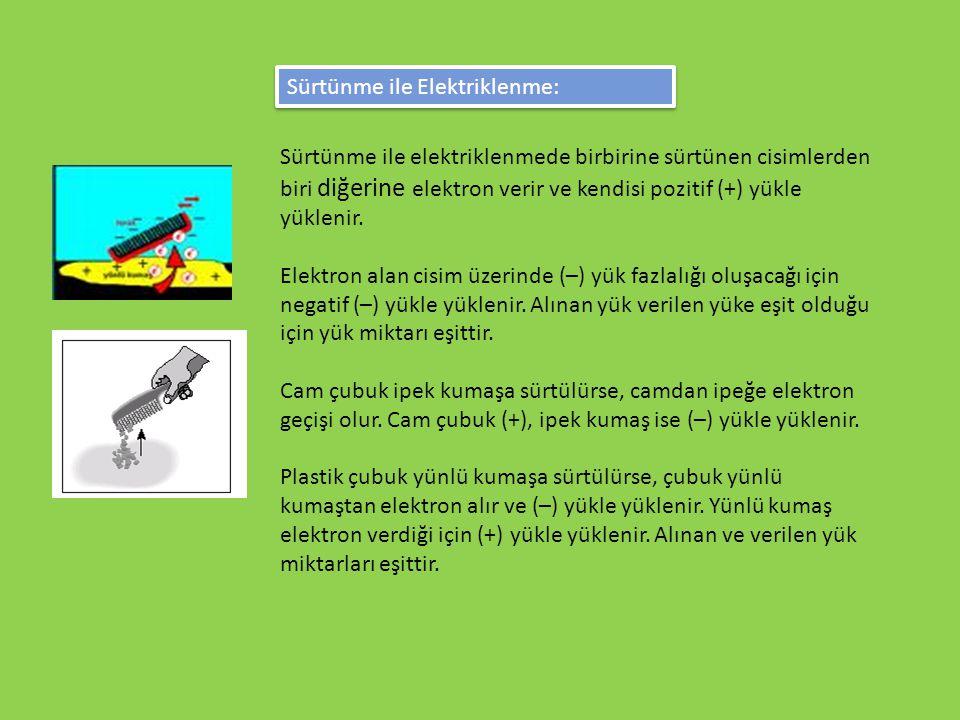 Etkinliğin Amacı: Farklı elektrik yüklerinin varlığını ayırt edebilme.