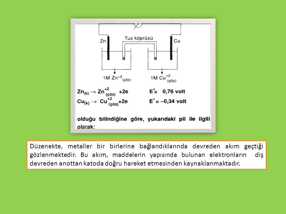 a.Anot neresidir. b. Katot neresidir. c. Elektronlar dış devrede nereye doğru akar.