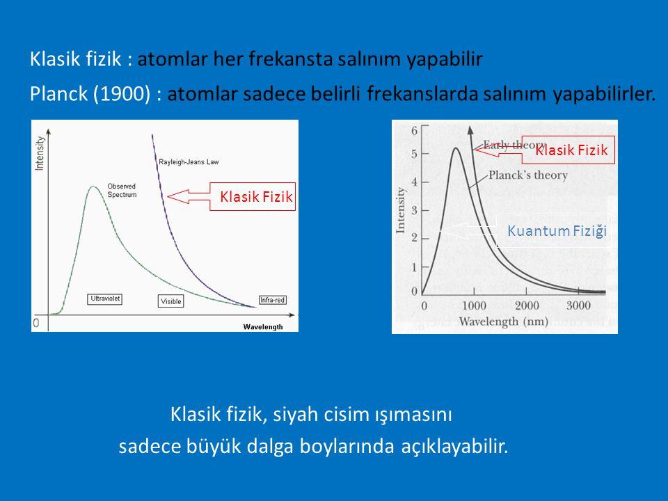 Klasik fizik : atomlar her frekansta salınım yapabilir Planck (1900) : atomlar sadece belirli frekanslarda salınım yapabilirler. Klasik fizik, siyah c