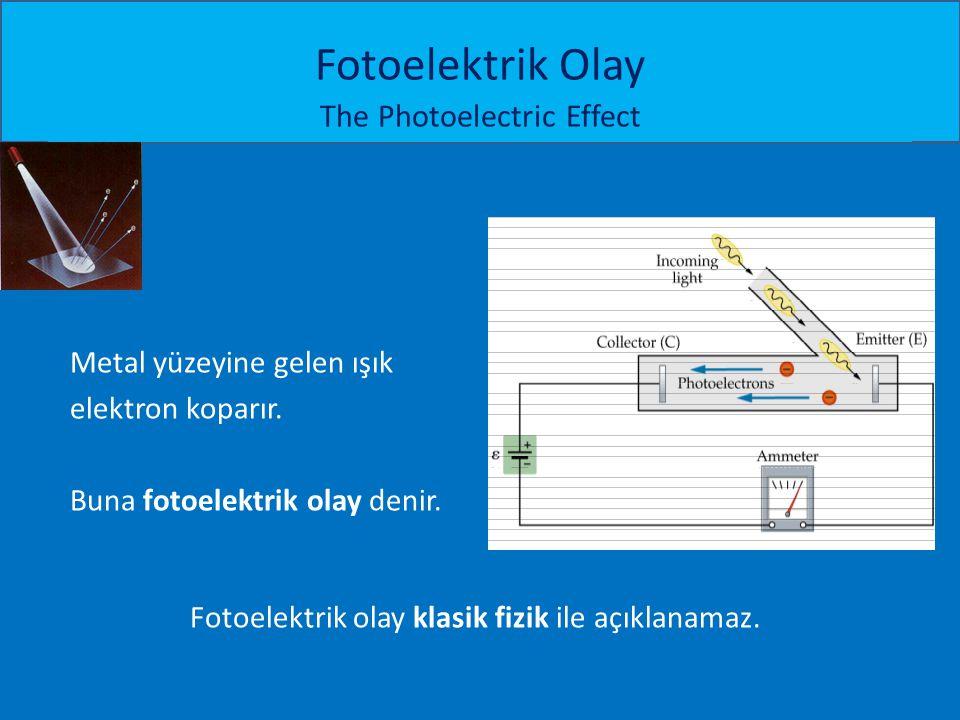 Fotoelektrik Olay The Photoelectric Effect Metal yüzeyine gelen ışık elektron koparır. Buna fotoelektrik olay denir. Fotoelektrik olay klasik fizik il