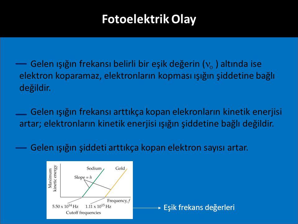Fotoelektrik Olay Gelen ışığın frekansı belirli bir eşik değerin ( o ) altında ise elektron koparamaz, elektronların kopması ışığın şiddetine bağlı de