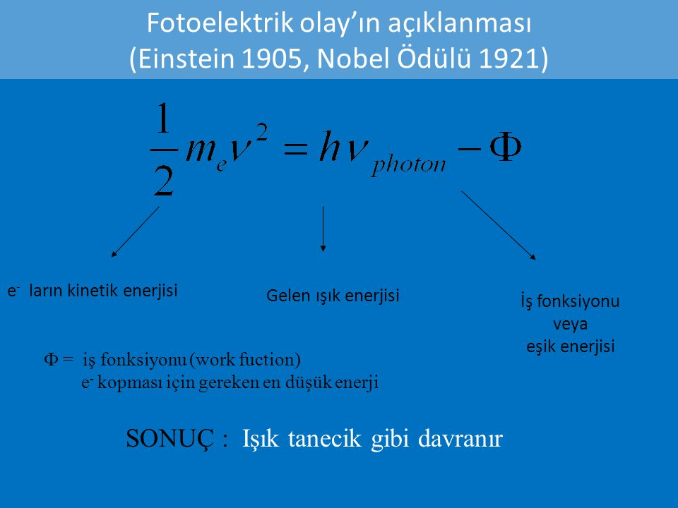 Fotoelektrik olay'ın açıklanması (Einstein 1905, Nobel Ödülü 1921) İş fonksiyonu veya eşik enerjisi Gelen ışık enerjisi e - ların kinetik enerjisi  = iş fonksiyonu (work fuction) e - kopması için gereken en düşük enerji SONUÇ : Işık tanecik gibi davranır