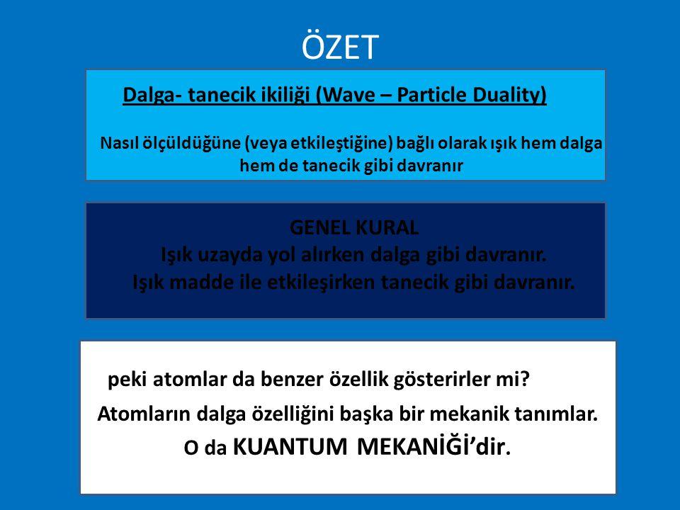 ÖZET Dalga- tanecik ikiliği (Wave – Particle Duality) Nasıl ölçüldüğüne (veya etkileştiğine) bağlı olarak ışık hem dalga hem de tanecik gibi davranır GENEL KURAL Işık uzayda yol alırken dalga gibi davranır.