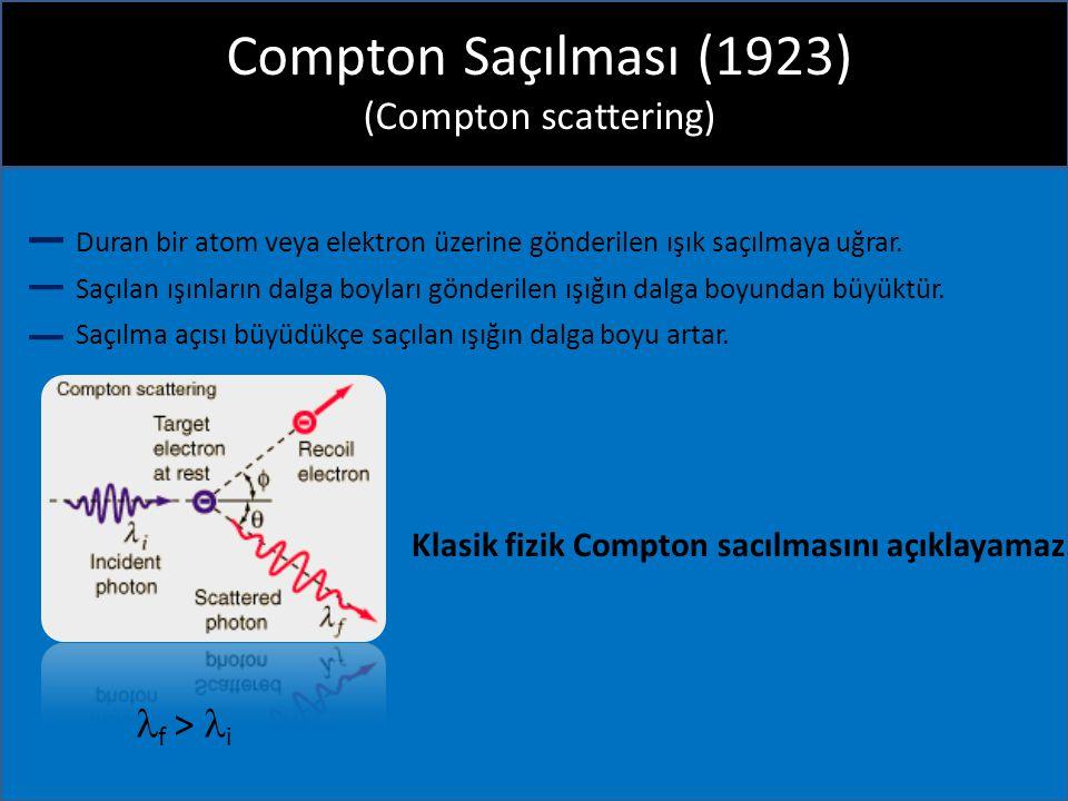 Compton Saçılması (1923) (Compton scattering) Duran bir atom veya elektron üzerine gönderilen ışık saçılmaya uğrar. Saçılan ışınların dalga boyları gö