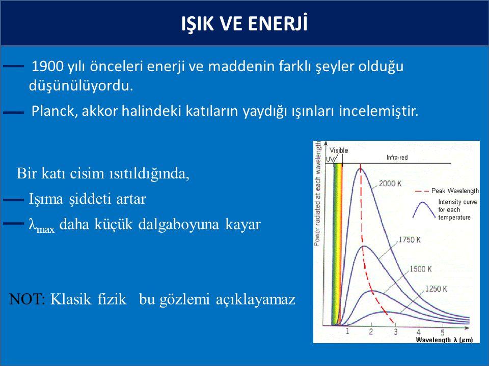 IŞIK VE ENERJİ 1900 yılı önceleri enerji ve maddenin farklı şeyler olduğu düşünülüyordu. Planck, akkor halindeki katıların yaydığı ışınları incelemişt