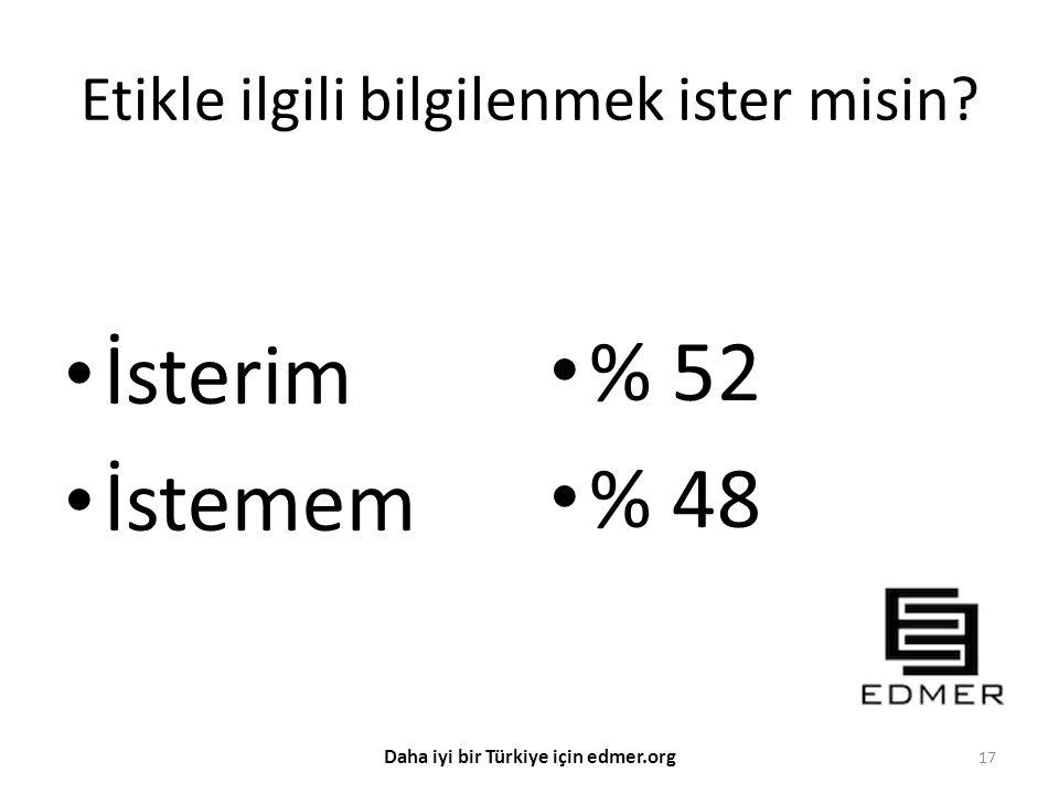 Etikle ilgili bilgilenmek ister misin? İsterim İstemem % 52 % 48 17 Daha iyi bir Türkiye için edmer.org