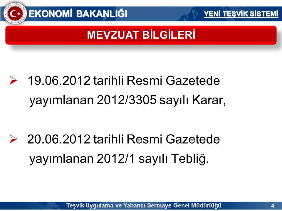 65 EKONOMİ BAKANLIĞI 20.06.2012 – 30.04.2013 Dönemine İlişkin İstatistikler 20.06.2012- 30.04.2013 Tarihleri Arasında 5.