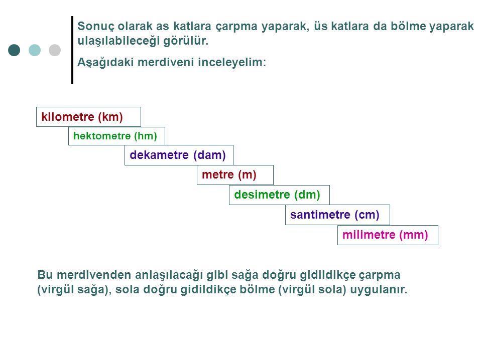 metre (m) desimetre (dm) santimetre (cm) milimetre (mm) kilometre (km) hektometre (hm) dekametre (dam) Sonuç olarak as katlara çarpma yaparak, üs katl