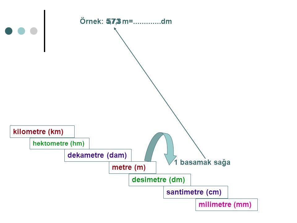 Örnek: 5 73 m=.............dm metre (m) desimetre (dm) santimetre (cm) milimetre (mm) kilometre (km) hektometre (hm) dekametre (dam), 1 basamak sağa 5