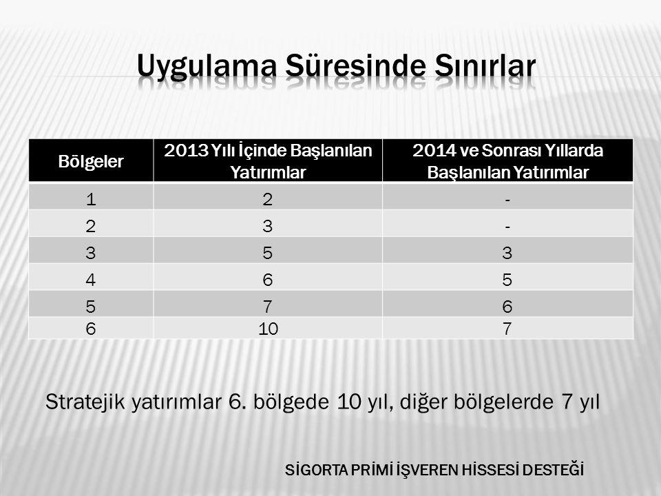 Bölgeler 2013 Yılı İçinde Başlanılan Yatırımlar 2014 ve Sonrası Yıllarda Başlanılan Yatırımlar 12- 23- 353 465 576 6107 Stratejik yatırımlar 6. bölged