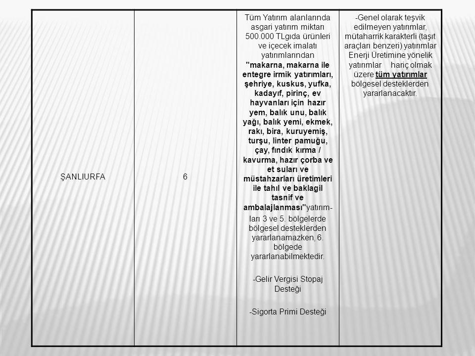 ŞANLIURFA6 Tüm Yatırım alanlarında asgari yatırım miktarı 500.000 TLgıda ürünleri ve içecek imalatı yatırımlarından