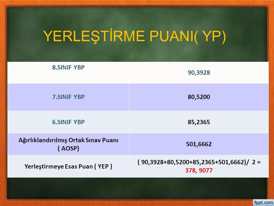 YERLEŞTİRME PUANI( YP) 8.SINIF YBP 90,3928 7.SINIF YBP80,5200 6.SINIF YBP85,2365 Ağırlıklandırılmış Ortak Sınav Puanı ( AOSP) 501,6662 Yerleştirmeye E