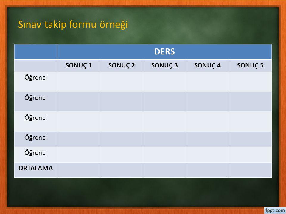 Sınav takip formu örneği DERS SONUÇ 1SONUÇ 2SONUÇ 3SONUÇ 4SONUÇ 5 Öğrenci ORTALAMA