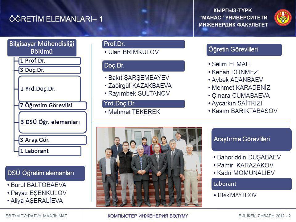 БИШКЕК, ЯНВАРЬ 2012 - 2БӨЛҮМ ТУУРАЛУУ МААЛЫМАТ ÖĞRETİM ELEMANLARI– 1 Öğretin Görevlileri Selim ELMALI Kenan DÖNMEZ Aybek ADANBAEV Mehmet KARADENİZ Çın