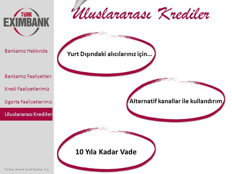 10 Yıla Kadar Vade Alternatif kanallar ile kullandırım Yurt Dışındaki alıcılarınız için… Uluslararası Krediler Bankamız Faaliyetleri Kredi Faaliyetlerimiz Sigorta Faaliyetlerimiz Uluslararası Krediler Bankamız Hakkında Türkiye İhracat Kredi Bankası A.Ş.