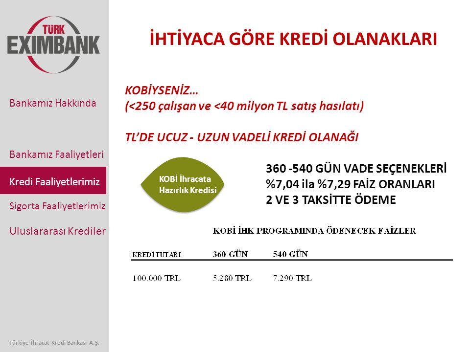 Bankamız Faaliyetleri Kredi Faaliyetlerimiz Sigorta Faaliyetlerimiz Uluslararası Krediler Bankamız Hakkında Türkiye İhracat Kredi Bankası A.Ş. Kredi F