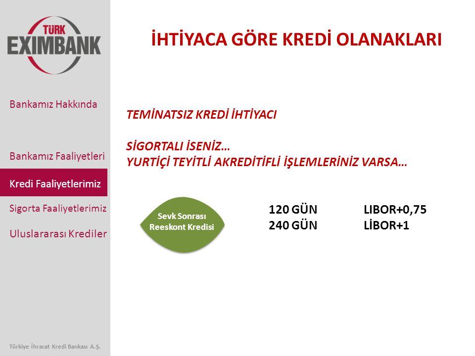Bankamız Faaliyetleri Kredi Faaliyetlerimiz Sigorta Faaliyetlerimiz Uluslararası Krediler Bankamız Hakkında Türkiye İhracat Kredi Bankası A.Ş.