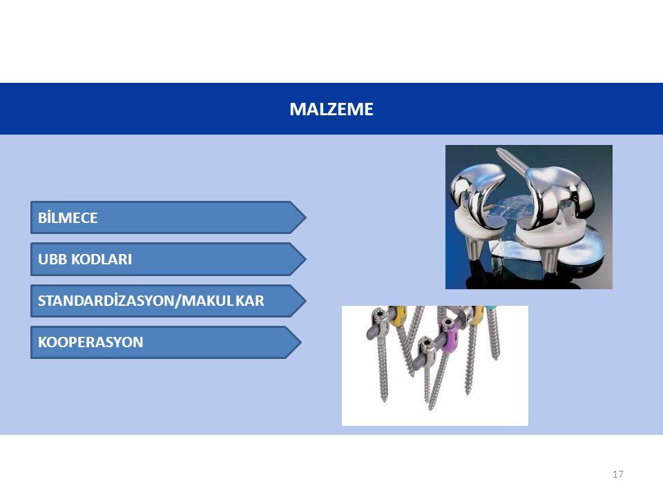 MALZEME BİLMECE STANDARDİZASYON/MAKUL KAR UBB KODLARI KOOPERASYON 17