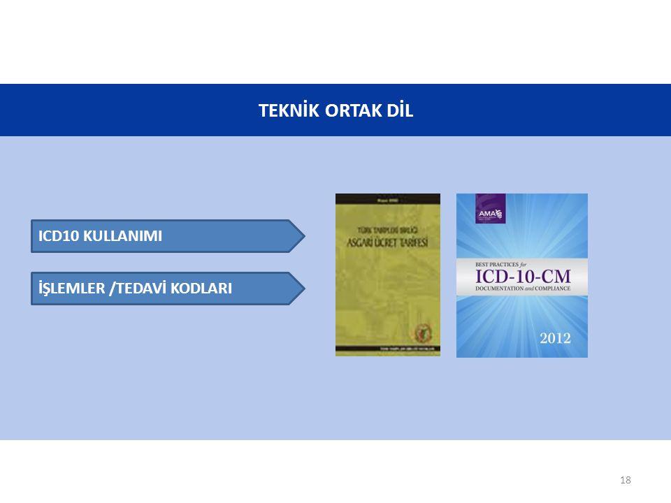 TEKNİK ORTAK DİL ICD10 KULLANIMI İŞLEMLER /TEDAVİ KODLARI 18