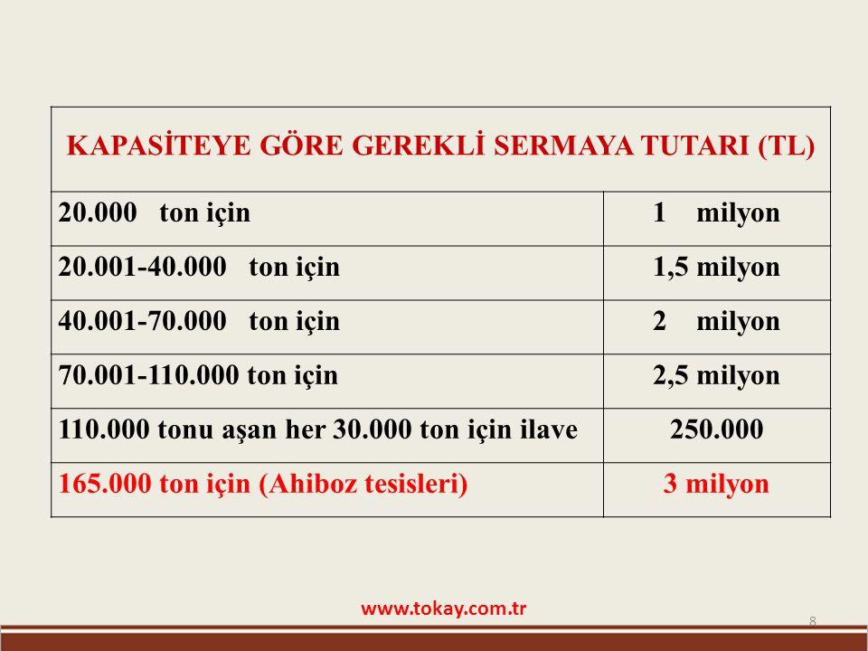 8 www.tokay.com.tr KAPASİTEYE GÖRE GEREKLİ SERMAYA TUTARI (TL) 20.000 ton için1 milyon 20.001-40.000 ton için1,5 milyon 40.001-70.000 ton için2 milyon