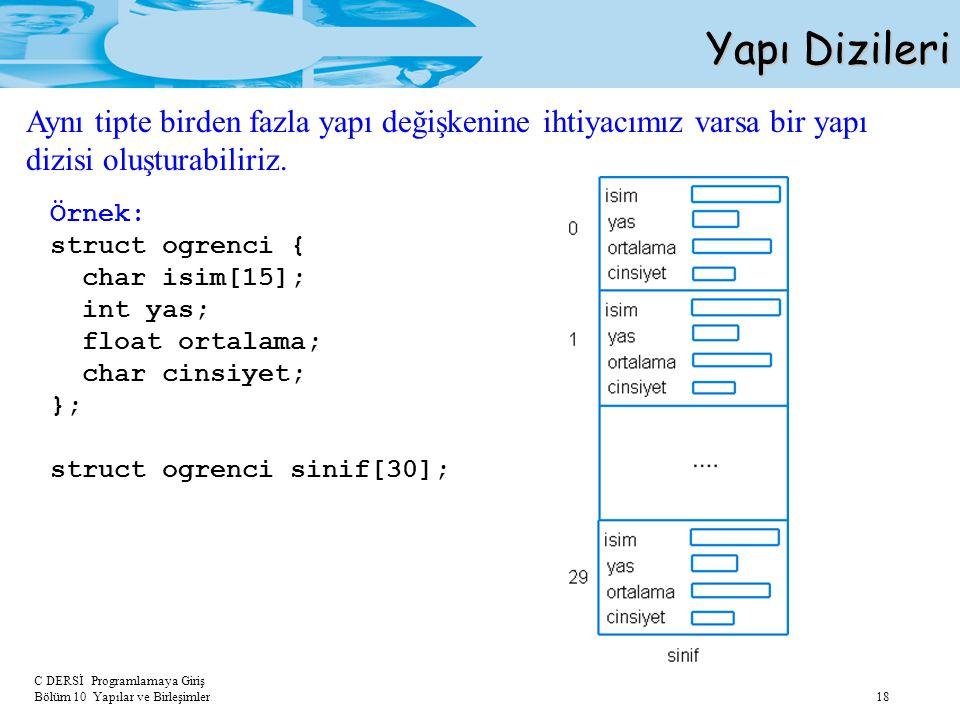 C DERSİ Programlamaya Giriş Bölüm 10 Yapılar ve Birleşimler 18 Yapı Dizileri Örnek: struct ogrenci { char isim[15]; int yas; float ortalama; char cins