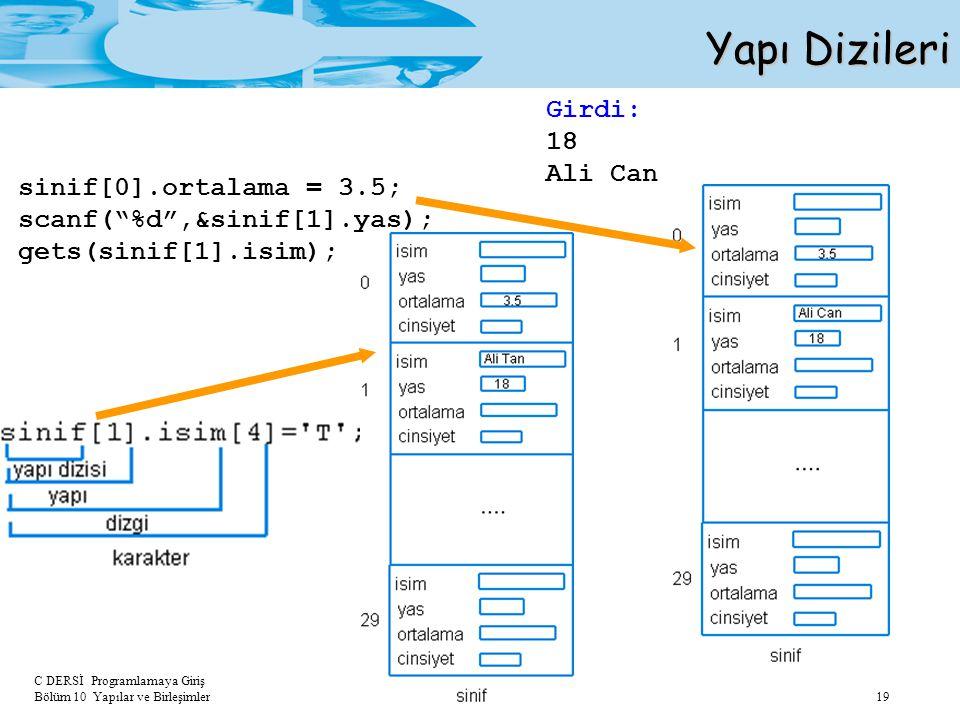 """C DERSİ Programlamaya Giriş Bölüm 10 Yapılar ve Birleşimler 19 Yapı Dizileri sinif[0].ortalama = 3.5; scanf(""""%d"""",&sinif[1].yas); gets(sinif[1].isim);"""