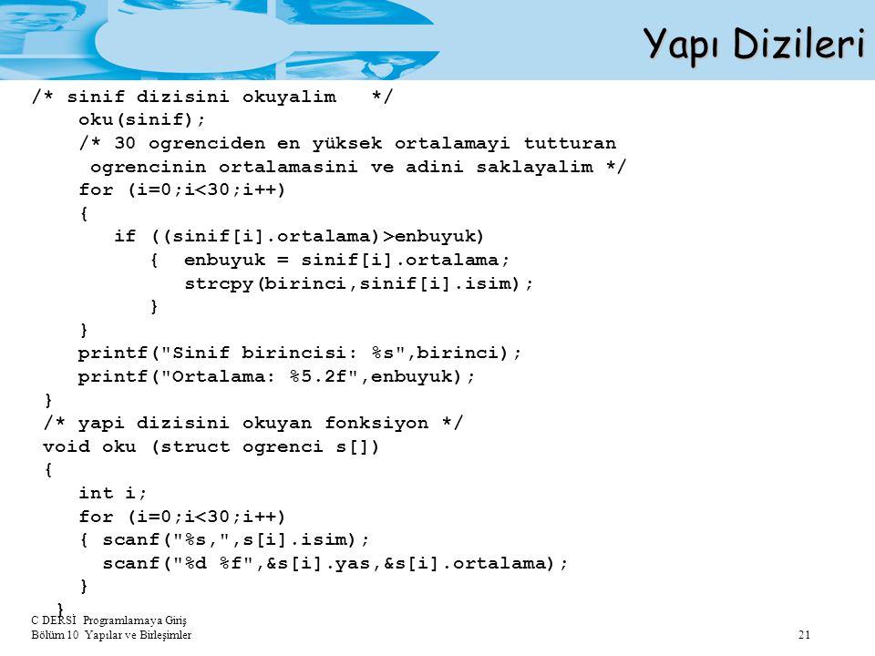 C DERSİ Programlamaya Giriş Bölüm 10 Yapılar ve Birleşimler 21 Yapı Dizileri /* sinif dizisini okuyalim */ oku(sinif); /* 30 ogrenciden en yüksek orta