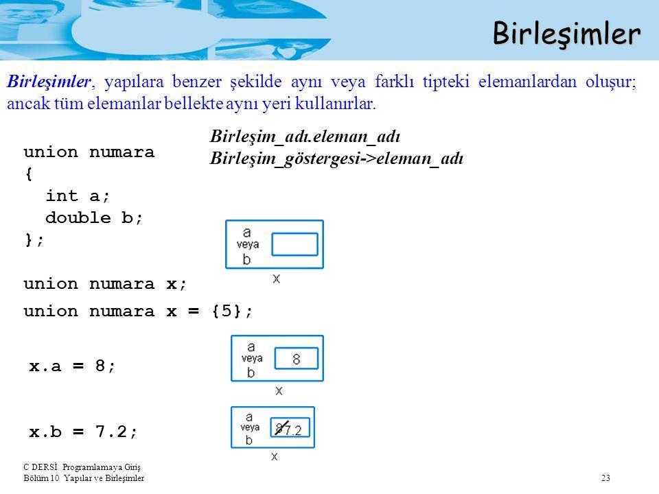 C DERSİ Programlamaya Giriş Bölüm 10 Yapılar ve Birleşimler 23Birleşimler union numara { int a; double b; }; union numara x; x.a = 8; x.b = 7.2; Birle