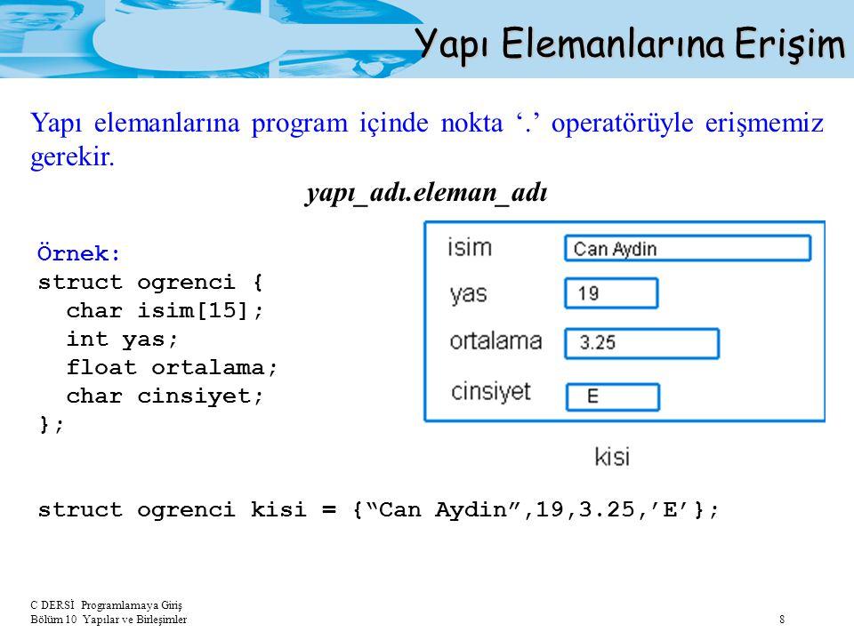 C DERSİ Programlamaya Giriş Bölüm 10 Yapılar ve Birleşimler 8 Yapı Elemanlarına Erişim yapı_adı.eleman_adı Örnek: struct ogrenci { char isim[15]; int