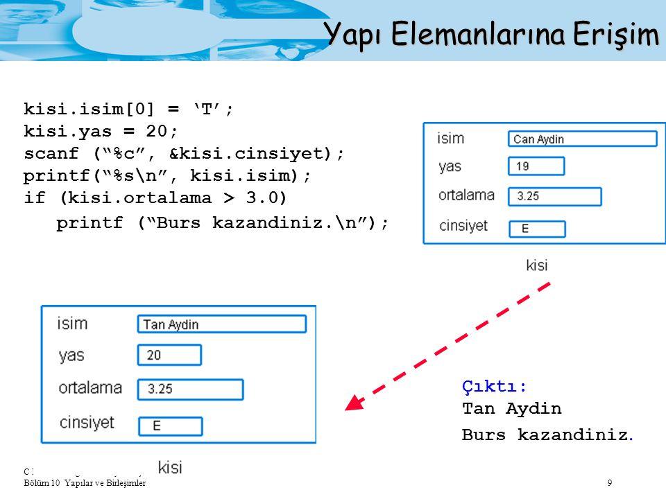 """C DERSİ Programlamaya Giriş Bölüm 10 Yapılar ve Birleşimler 9 Yapı Elemanlarına Erişim kisi.isim[0] = 'T'; kisi.yas = 20; scanf (""""%c"""", &kisi.cinsiyet)"""