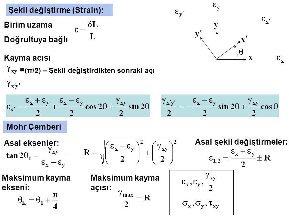Şekil değiştirme (Strain): Doğrultuya bağlı = (π/2) – Şekil değiştirdikten sonraki açı Birim uzama Kayma açısı Asal eksenler: Asal şekil değiştirmeler
