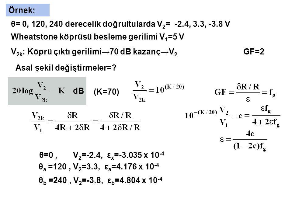 Örnek: θ= 0, 120, 240 derecelik doğrultularda V 2 = -2.4, 3.3, -3.8 V Wheatstone köprüsü besleme gerilimi V 1 =5 V V 2k : Köprü çıktı gerilimi→70 dB k