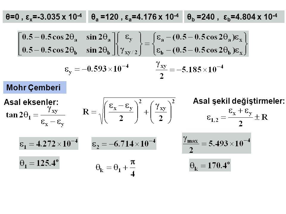 θ=0, ε x =-3.035 x 10 -4 θ a =120, ε a =4.176 x 10 -4 θ b =240, ε b =4.804 x 10 -4 Asal eksenler: Asal şekil değiştirmeler: Mohr Çemberi