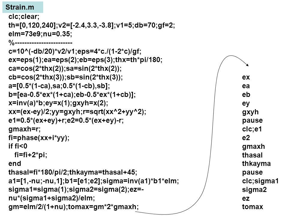 clc;clear; th=[0,120,240];v2=[-2.4,3.3,-3.8];v1=5;db=70;gf=2; elm=73e9;nu=0.35; %------------------------ c=10^(-db/20)*v2/v1;eps=4*c./(1-2*c)/gf; ex=