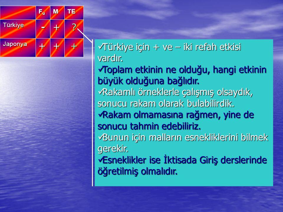 FuFuFuFuMTE Türkiye-+? Japonya+++ Türkiye için + ve – iki refah etkisi vardır. Türkiye için + ve – iki refah etkisi vardır. Toplam etkinin ne olduğu,