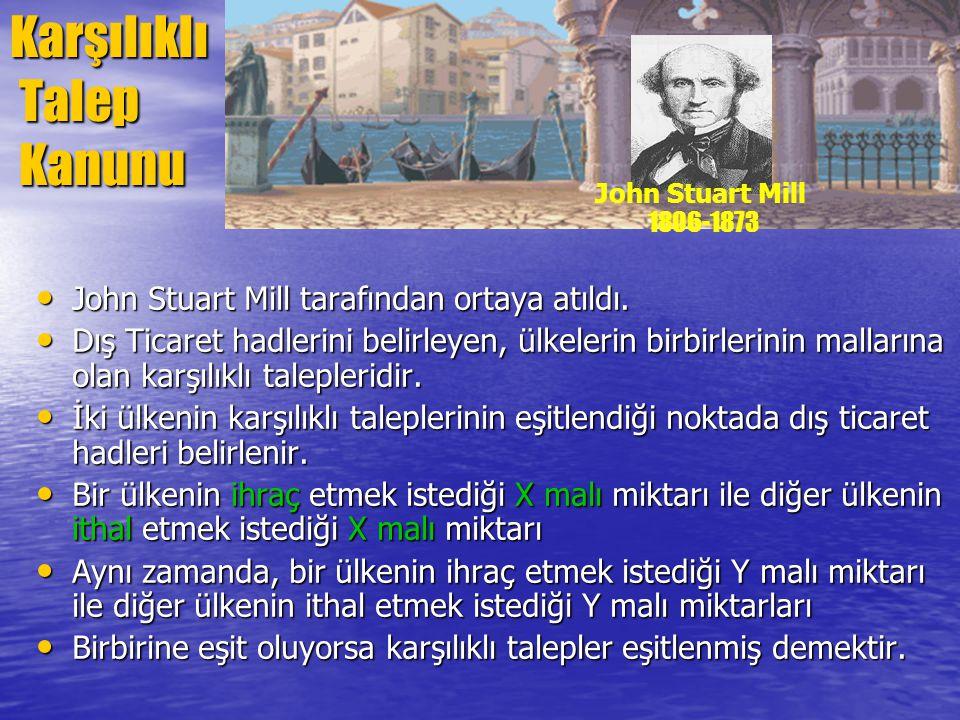Karşılıklı Talep Kanunu John Stuart Mill tarafından ortaya atıldı. John Stuart Mill tarafından ortaya atıldı. Dış Ticaret hadlerini belirleyen, ülkele